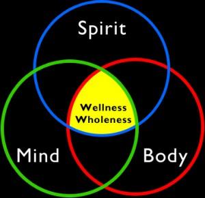 mind_body_spirit